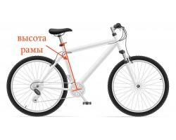 Підбір велосипедів Вело Каталог Інтернет магазин
